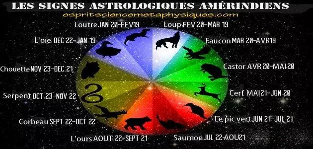 Les-signes-astrologiques-amérindiens