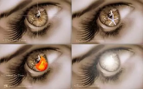 Les 4 sphères de la conscience de l'être humain illuminé