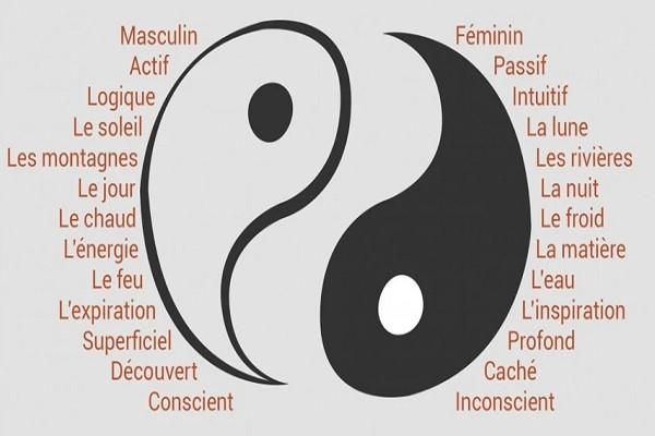 Unifier le féminin et le masculin
