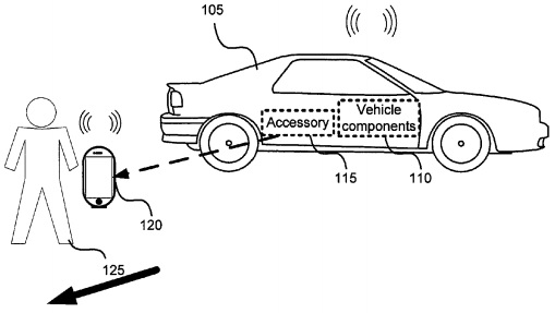 New Patent: Start Your Car Remotely Using Your Phone
