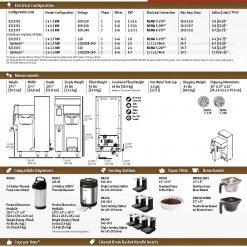 Fetco 2131 Xts 1G Batch Brewer Technical Specs