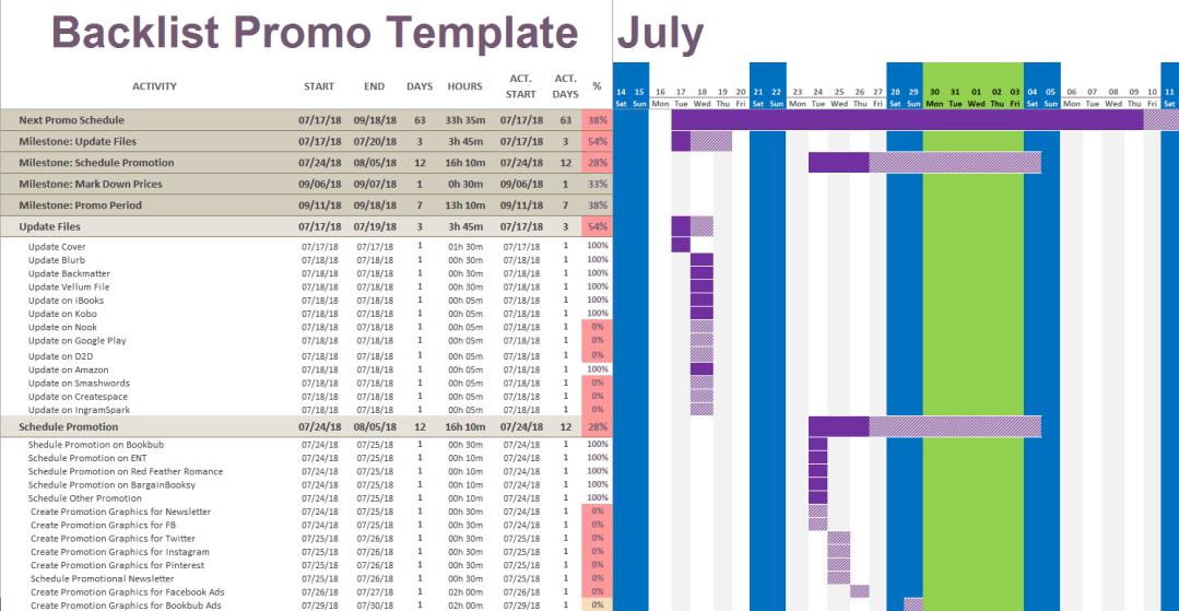 Backlist Promo - Excel
