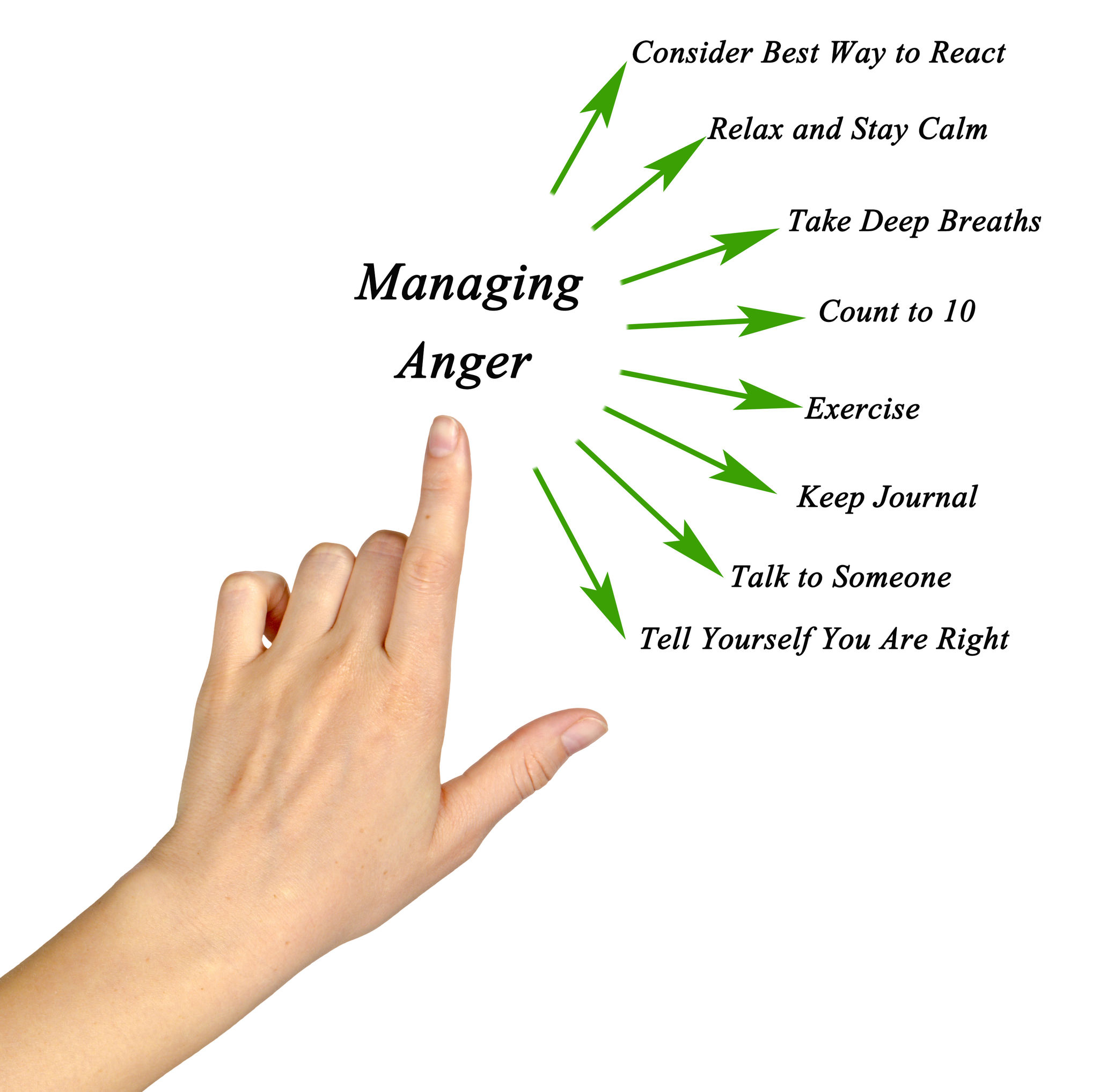 Anger Management Group Counseling