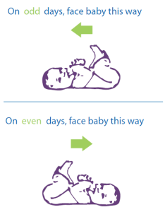Things To Do Before Bring Baby Home | Newborn Prep | Pathways.org