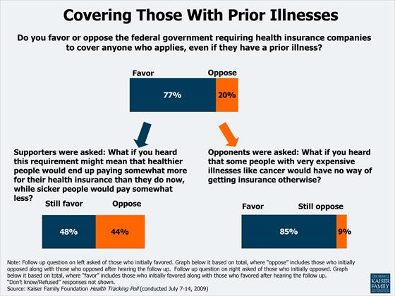 Covering_Those_With_Prior_Illness