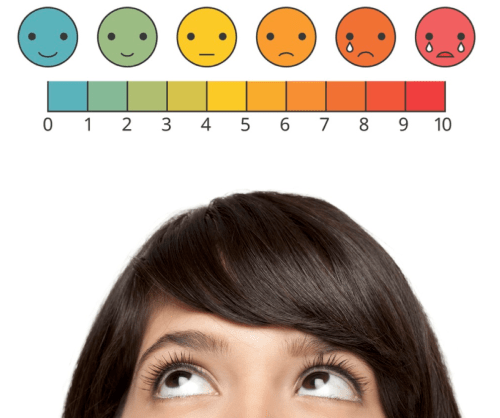 small resolution of pain scale 1 10 falls short