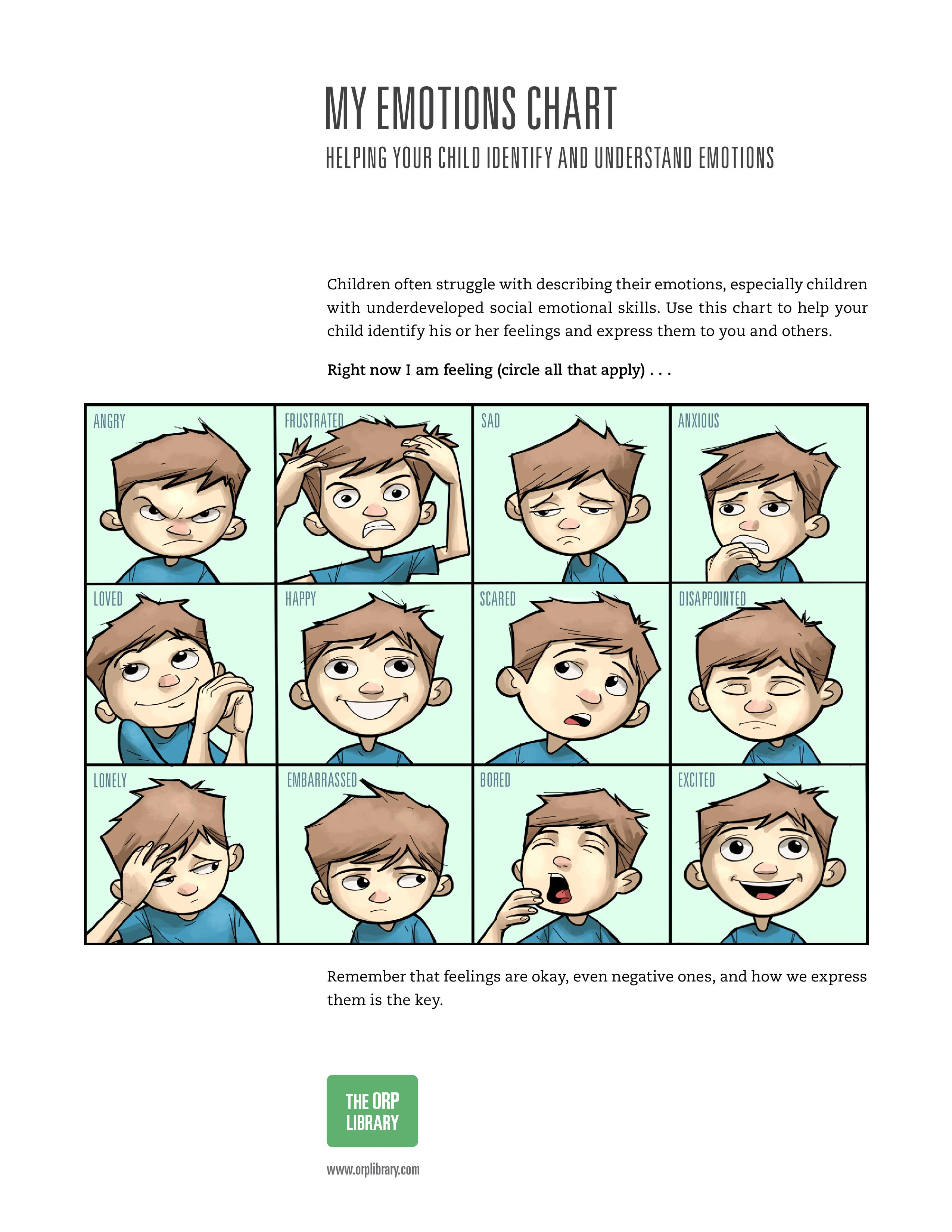 My Emotions Chart Helping Your Child Identify And