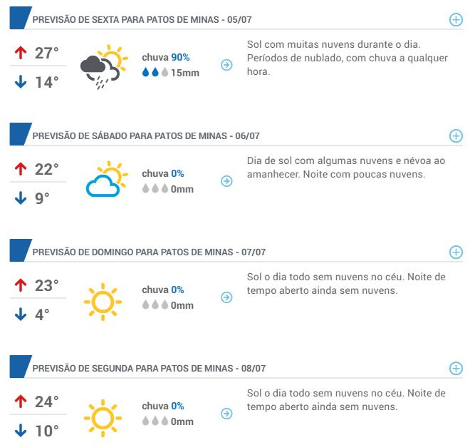 Pode chover amanhã em Patos de Minas e final de semana será gelado