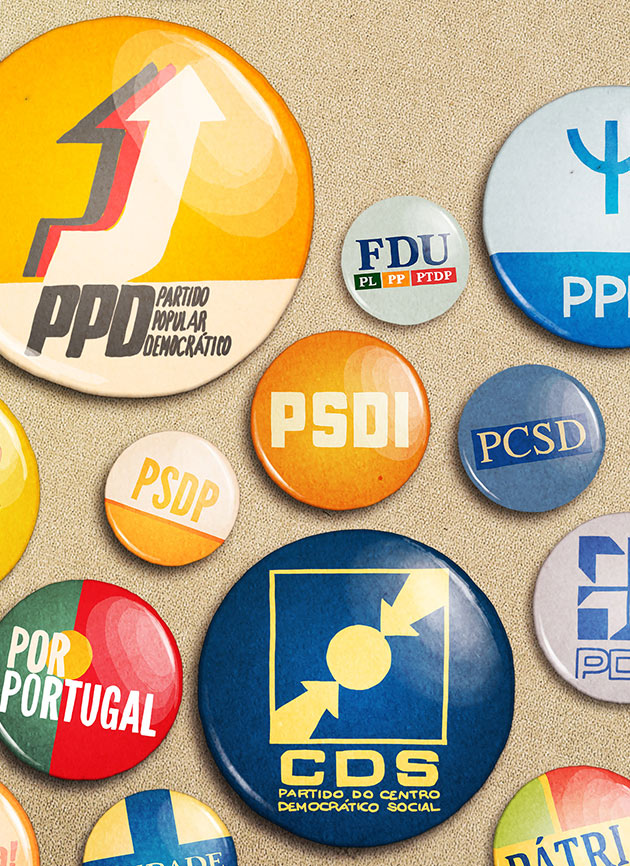 /0's political parties in Portugal