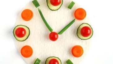 dieta - Dieta das Oito Horas