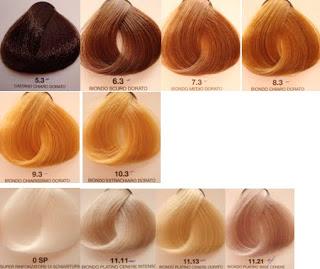 56B0E4 5 - Como entender a numeração de tinta de cabelo