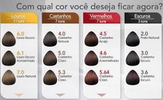 avon3 - Como entender a numeração de tinta de cabelo