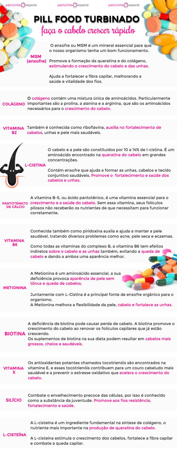 pill food turbinado1 - Pill Food Turbinado: Fórmula, Benefícios, Resultado, Bula