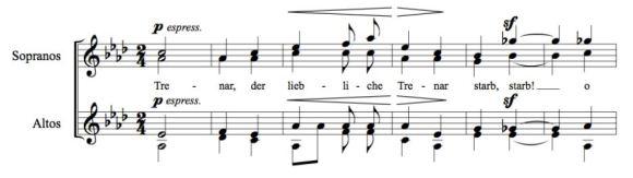 "Fig. 6: J. Brahms, 4 canciones, op. 17, no. 4, ""Gesang aus Fingal"", cc. 69-74"