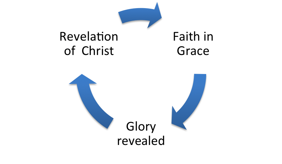 grace cycle