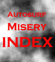 miseryindex