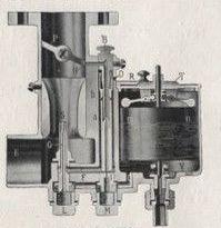 Carburateur Zenith