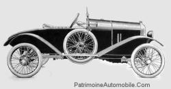 Amilcar-CC-1920-21-Cyclecar-moteur-900-cc-300x156 Amilcar CC de 1922 Cyclecar / Grand-Sport / Bitza Divers