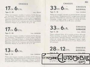 """voisin-1933-2-300x225 Voisin C23 """"Char"""" de 1931 Voisin"""