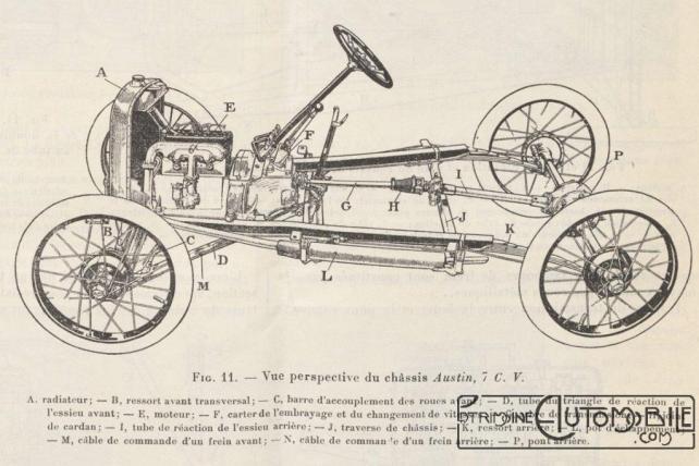 """Austin-7-de-1923-1024x683 Austin 7 (seven) """"Ulster"""" de 1930 Cyclecar / Grand-Sport / Bitza Divers Voitures étrangères avant guerre"""