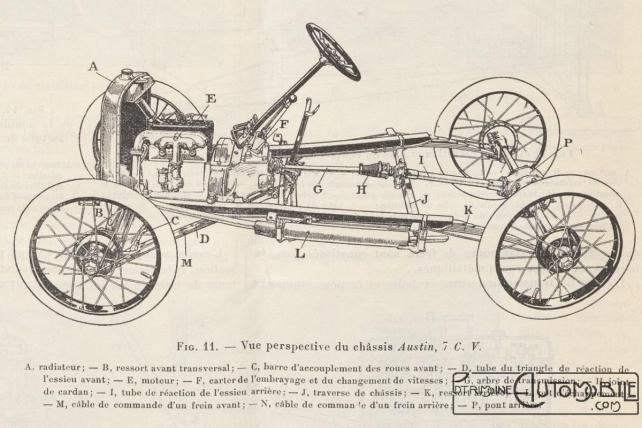 """Austin-7-de-1923-1024x683 Austin 7 (seven) """"Ulster"""" de 1930 Divers"""