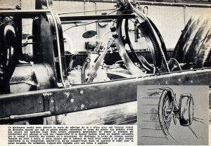 """panhard-levassor-lame-de-rasoir-montlhery-1934-3-2-300x208 Quand les Panhard """"rasaient"""" le bol d'or Cyclecar / Grand-Sport / Bitza Divers Voitures françaises avant-guerre"""