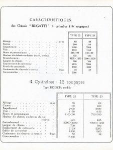 """Bugatti-Brescia-dans-Lautomobiliste-n3-1967-7-225x300 Bugatti """"Brescia"""" (type 13) dans L'Automobiliste (de 1967) Divers Voitures françaises avant-guerre"""
