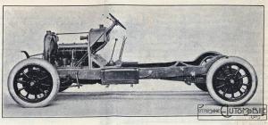"""Le-génie-Civil-03-11-1923-Lorraine-Dietrich-la-15-cv-châssis-1-300x140 La Lorraine Dietrich 15 Cv dans """"Le génie Civil"""" 1923 Lorraine Dietrich 15 CV 1923"""