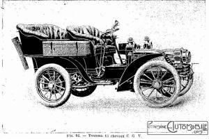 Manuel-pratique-dautomobilisme-1905-CGV-9-300x200 Manuel pratique d'automobilisme 1905 Autre Divers
