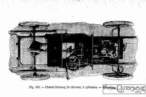 Manuel-pratique-dautomobilisme-1905-Darracq-3-300x200 Manuel pratique d'automobilisme 1905 Autre Divers