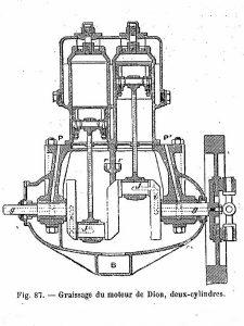 Manuel pratique d'automobilisme 1905 De Dion-Bouton 3