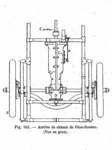 Manuel pratique d'automobilisme 1905 De Dion-Bouton 5