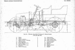 Manuel pratique d'automobilisme 1905 Richard Brasier 4