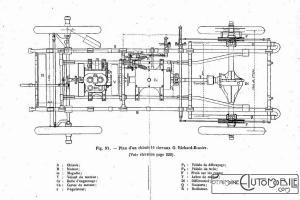 Manuel-pratique-dautomobilisme-1905-Richard-Brasier-5-300x200 Manuel pratique d'automobilisme 1905 Autre Divers