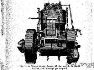 Manuel-pratique-dautomobilisme-1905-Richard-Brasier-300x225 Manuel pratique d'automobilisme 1905 Autre Divers