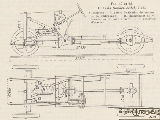 chassis-7-cv-1024x768 Donnet Zedel Type G2, 7 cv Cabriolet de 1927 Divers