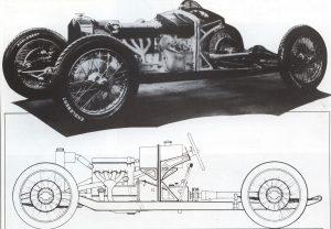 Lombard-salon-1927-300x208 Lombard 1927 Cyclecar / Grand-Sport / Bitza Divers