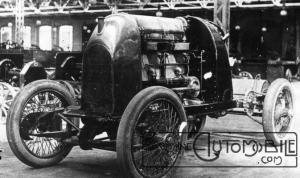 """FIAT_F76-époque-300x178 FIAT S76 """"Bête de Turin"""" (1911) Cyclecar / Grand-Sport / Bitza Divers"""