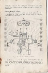 Salmson-S4-61-notice-dentretien-18-200x300 Salmson S-4-61, notice... Salmson