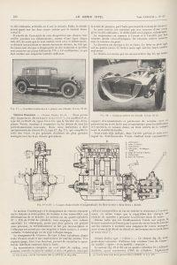 voisin c7, le génie civil du 05-12-1925 1