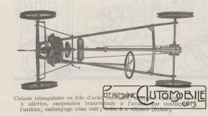 Automobilia-31-01-1920-cyclecars-éclair-3-300x168 Les cyclecars (Automobilia du 31/01/1920) 1/2 Divers