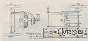 Automobilia-31-01-1920-cyclecars-GN-2-300x140 Les cyclecars (Automobilia du 31/01/1920) 1/2 Divers