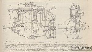 Le_Génie_civil_-_revue_..._hotchkiss-am-1923-1-2-300x169 Hotchkiss AM 1922 Hotchkiss