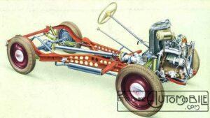 fiat-500-topolino-châssis-300x169 Simca 5 Spécial Cyclecar / Grand-Sport / Bitza Divers