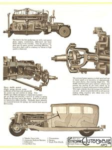 CORD-L-29-12-225x300 Cord L29 à Epoqu'Auto Divers Voitures étrangères avant guerre