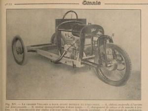 Omnia-08-1929-Villard-2-300x225 Cyclecar Villard Cyclecar / Grand-Sport / Bitza Divers