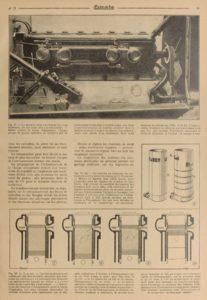 Omnia-juin-1926-Panhard-Levassor-35-cv-4-207x300 Panhard Levassor 35 CV des Records (1926) Cyclecar / Grand-Sport / Bitza Divers Voitures françaises avant-guerre