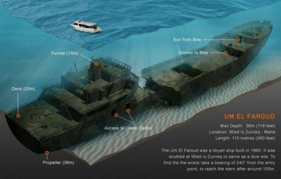 Inmersión de buceo en Um El Faroud – Wied Iz Zurrieq (Malta)