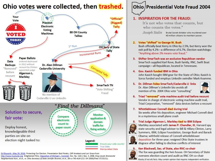 election fraud 2.JPG