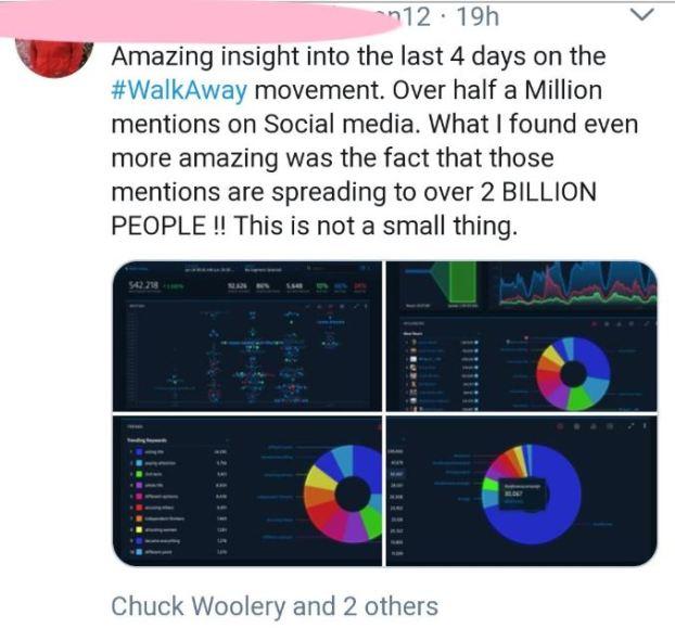 Wollery tweet